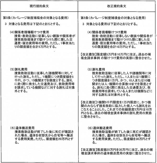 規約改正201604