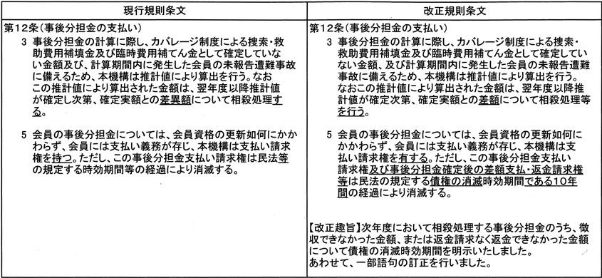 日本山岳救助機構会員制度規約改正のお知らせ
