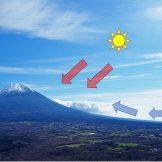 雲から山の天気を学ぼう(第47回)